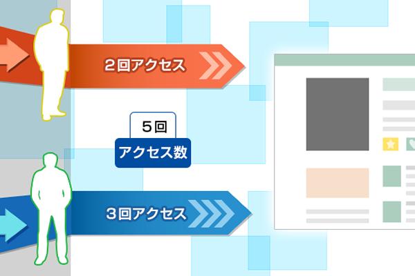 WEB戦略では「アクセス数」の正しい理解と活用がカギ